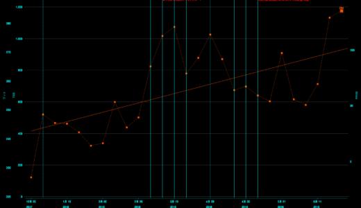 パワーウエイトレシオ4.7w/kg モアパワー!